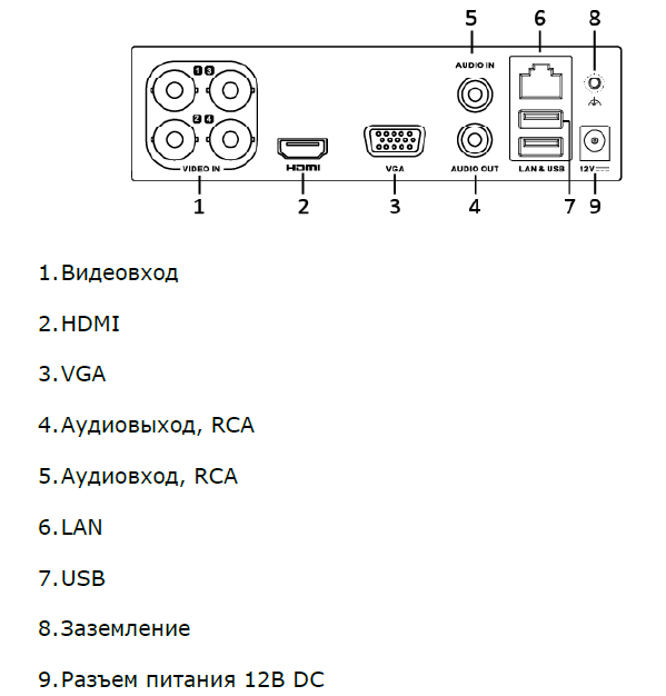 HiWatch DS-H104G TVI видеорегистратор