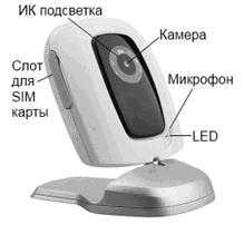 MMS камера V900