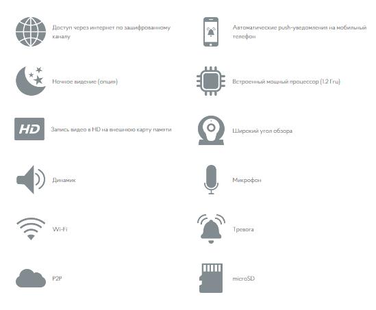 Преимущества Wi-Fi IP камеры